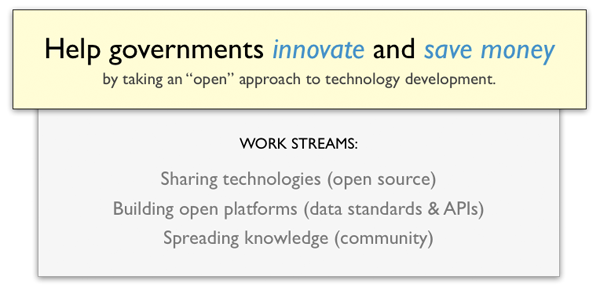 Helping governments innovate and save money